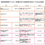 1月21日更新【福岡県】緊急事態宣言下における主な支援策